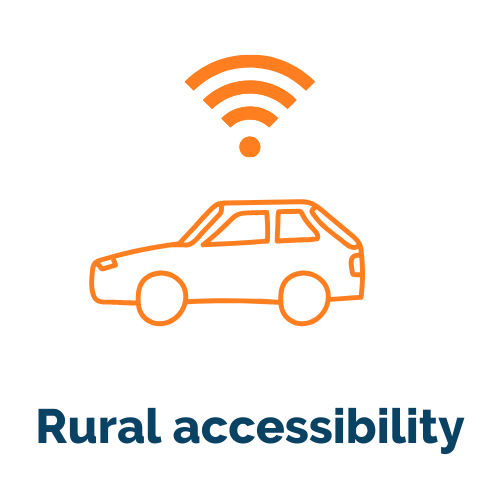 Future Mobility - Rural Strategy